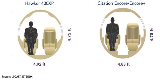 Hawker 400XP vs Cessna Citation Encore+ Cabin Comparison