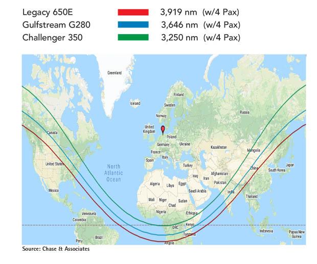 Embraer Legacy 650E vs Gulfstream G280 vs Challenger 350 Range Comparison