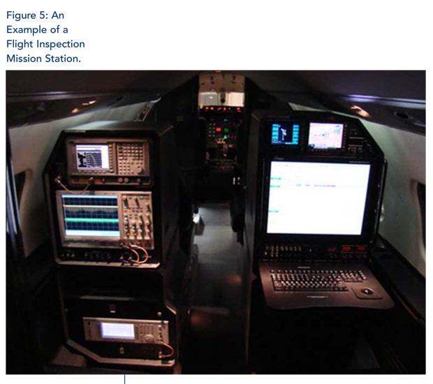 Figure 5: example of a flight inspection