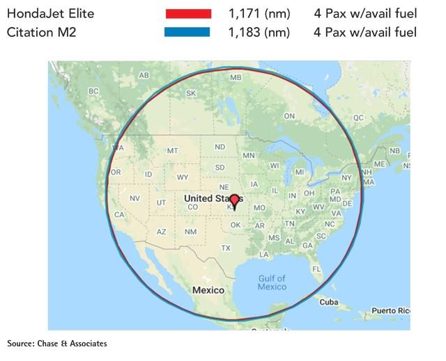 HondaJet Elite versus Cessna Citation M2 Range Comparison