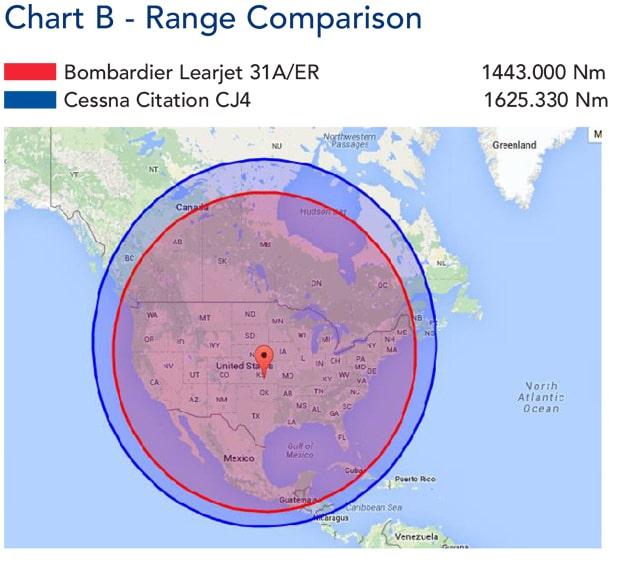 Learjet 31A/ER V CJ4 range comparison