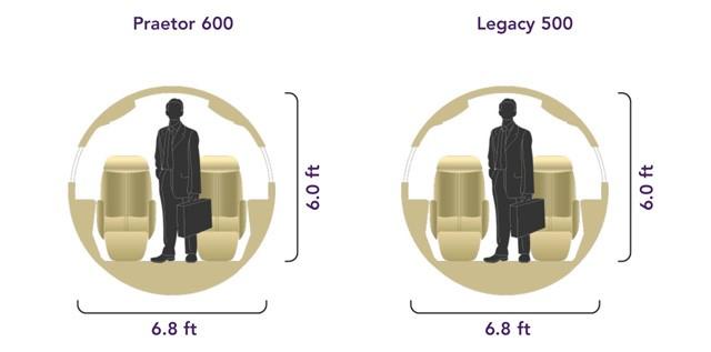 Embraer Praetor 600 vs Embraer Legacy 500 Cabin Comparison