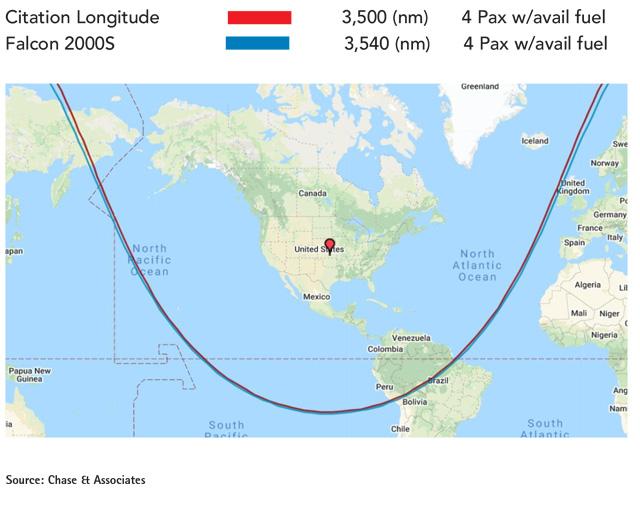 Cessna Citation Longitude vs Dassault Falcon 2000S Range Comparison