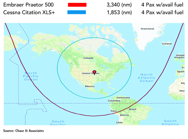 Embraer Praetor 500 vs Cessna Citation XLS+ Range Comparison