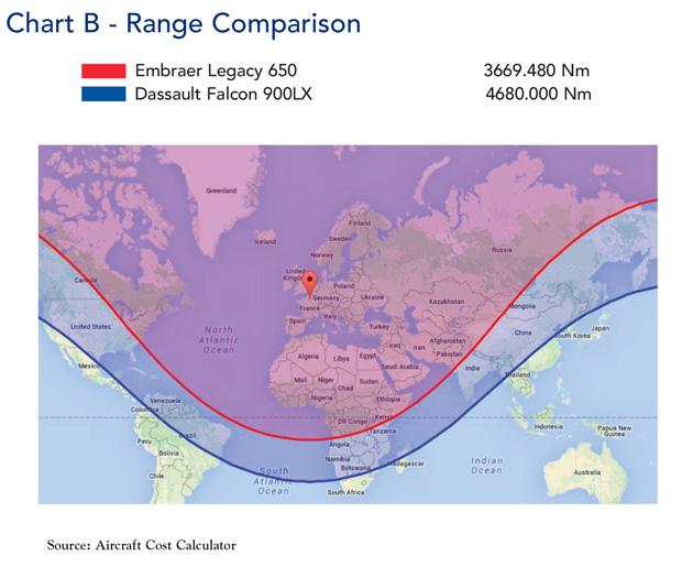 Falcon 900LX Range Map