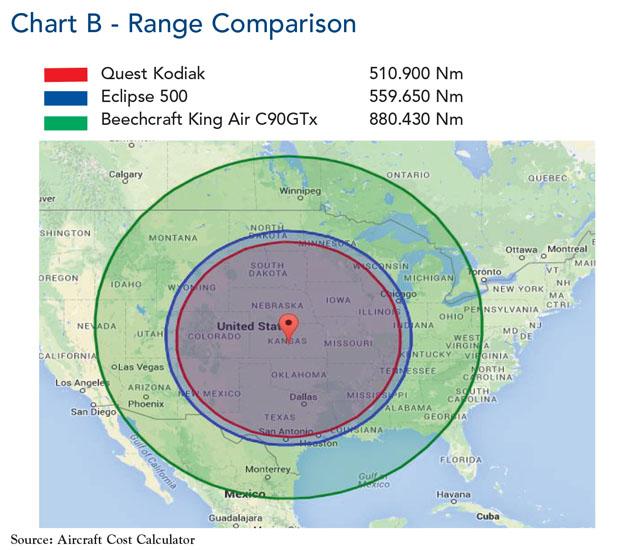 AC Comp Chart B April15