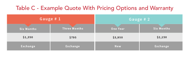 Eqample Quote with Pricing Options and Warranty