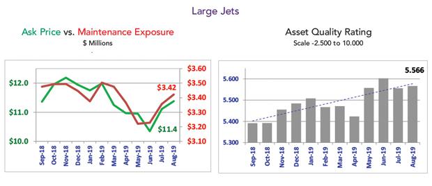 Asset Insight Large Jet Fleet Maintenance Contiditio - October 2019