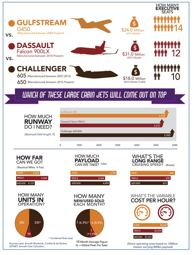 Sep 2017 Infographic for jet comparison