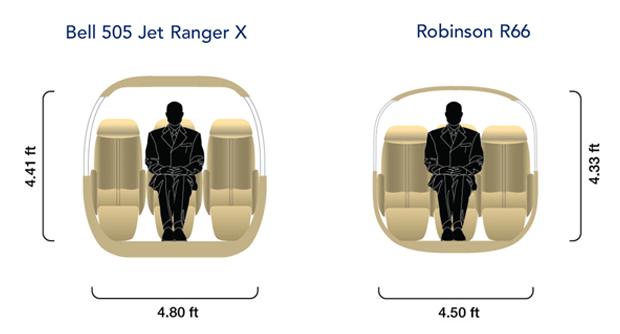 Bell 505 vs Robinson R66 Cabin Cross-Section Comparison