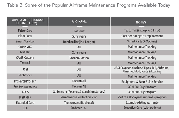 Buying a Jet Understand the Abbreviations - Popular Airframe Maintenance Programs