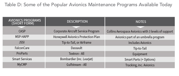 Buying a Jet Understand the Abbreviations - Popular Avionics Maintenance Programs