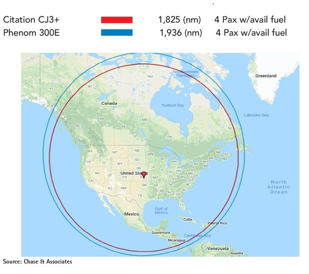 Cessna Citation CJ3+ vs Embraer Phenom 300E Range Comparison