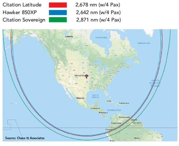 Cessna Citation Latitude vs Cessna Citation Sovereign vs Hawker 850 Range Comparison