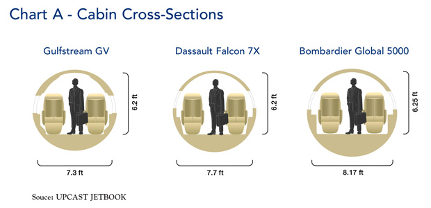 Cabin Cross Sections