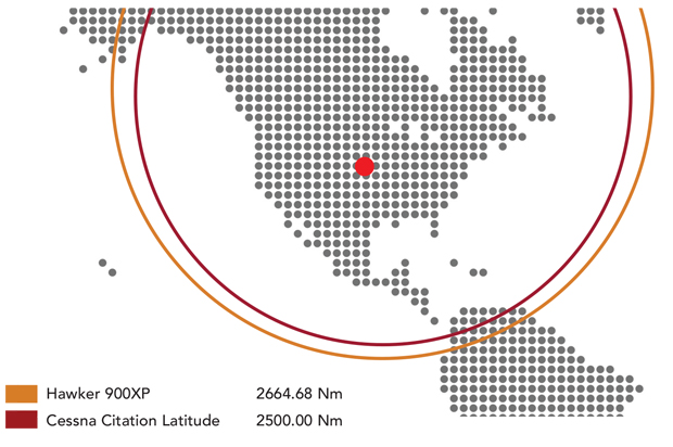 Chart B - Hawker 900XP vs Citation Latitude Range Comparison