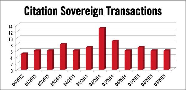 Cessna Citation Sovereign jet transactions