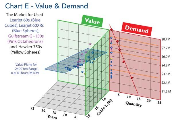 Comparative Analysis Chart E P086