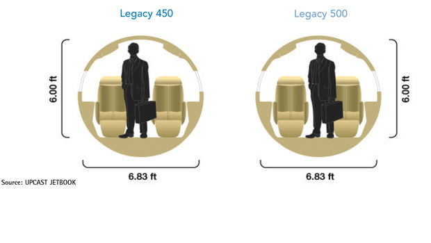 Embraer Legacy 450 vs Legacy 500 Cabin Cross-Section Comparison