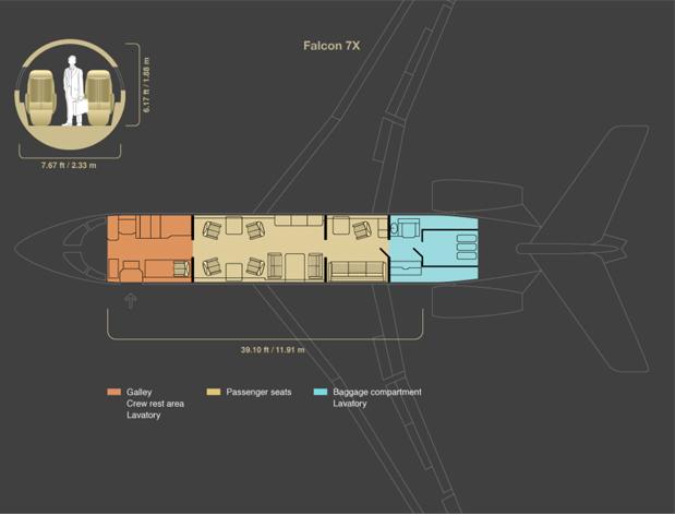 Dassault Falcon 7X jet cabin layout