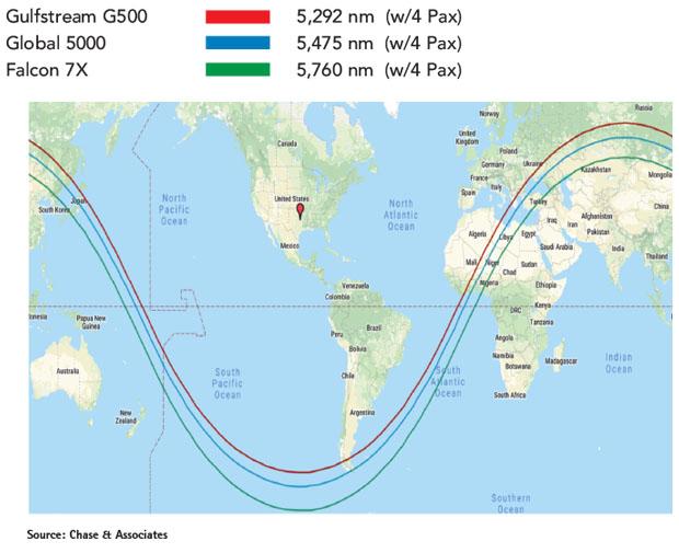 G500 vs Global 5000 vs Falcon 7X Range Comparison