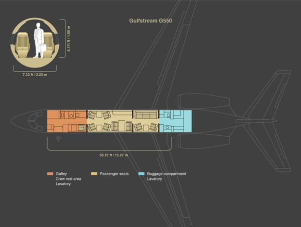 Gulfstream G550 jet cabin layout