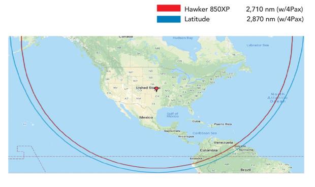 Hawker 850XP vs Cessna Citation Latitude Range Comparison