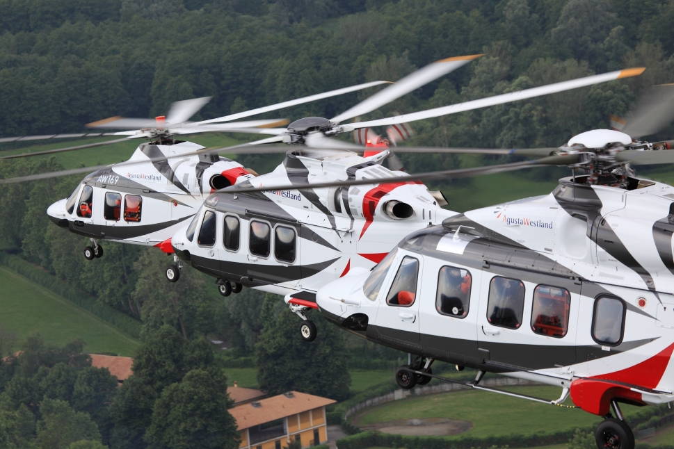 Honeywell Civil Helicopter Deliveries Forecast