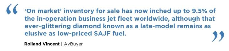 Used jet market quote