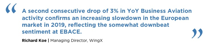 Quote on the European business aviation market