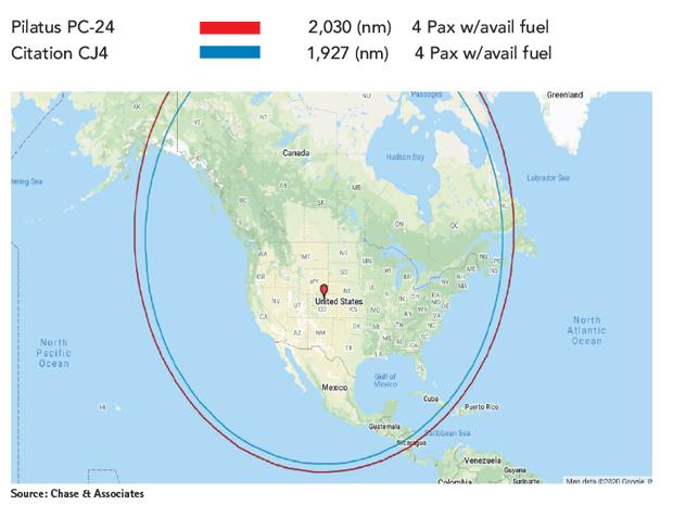 Pilatus PC-24 vs Cessna Citation CJ4 Range Comparison
