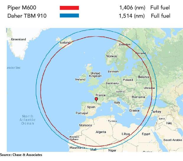 Piper M600 vs Daher TBM 910 Range Comparison