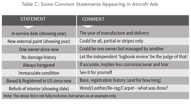 Some common statements appearing in aircraft ads