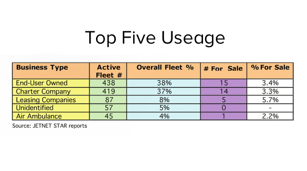 Aircraft Comparative Analysis - Eurocopter AS350-B2 - Table D Mar 2013