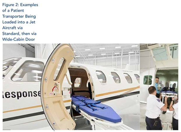 Figure 2: example of a Patient being loaded into a jet
