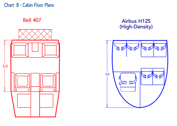 Bell 407 Helicopter Cabin Floor Plan Comparison