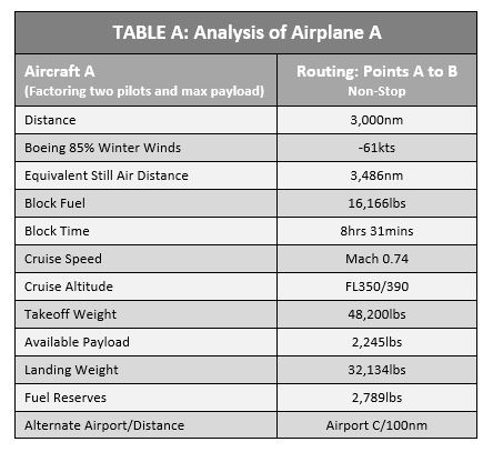 Comparing aircraft apples-to-apples