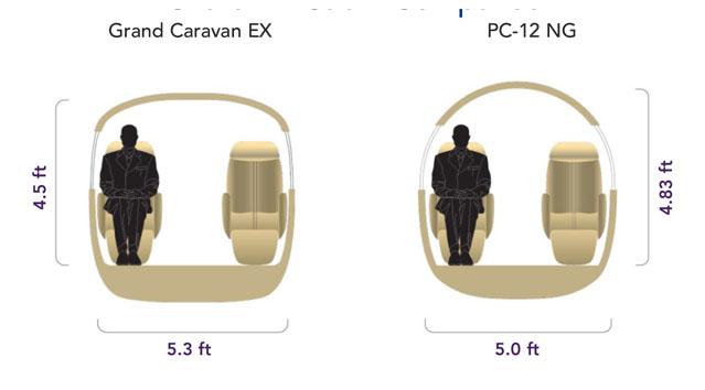 Cessna Grand Caravan EX vs Pilatus PC-12 NG Cabin Comparison