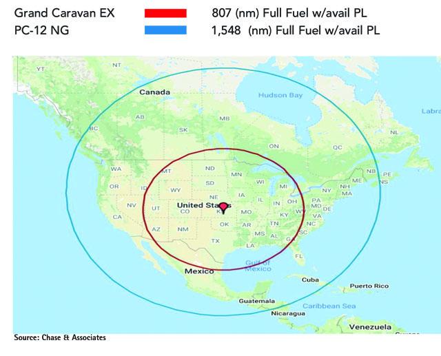 Cessna Grand Caravan EX vs Pilatus PC-12 NG Range Comparison